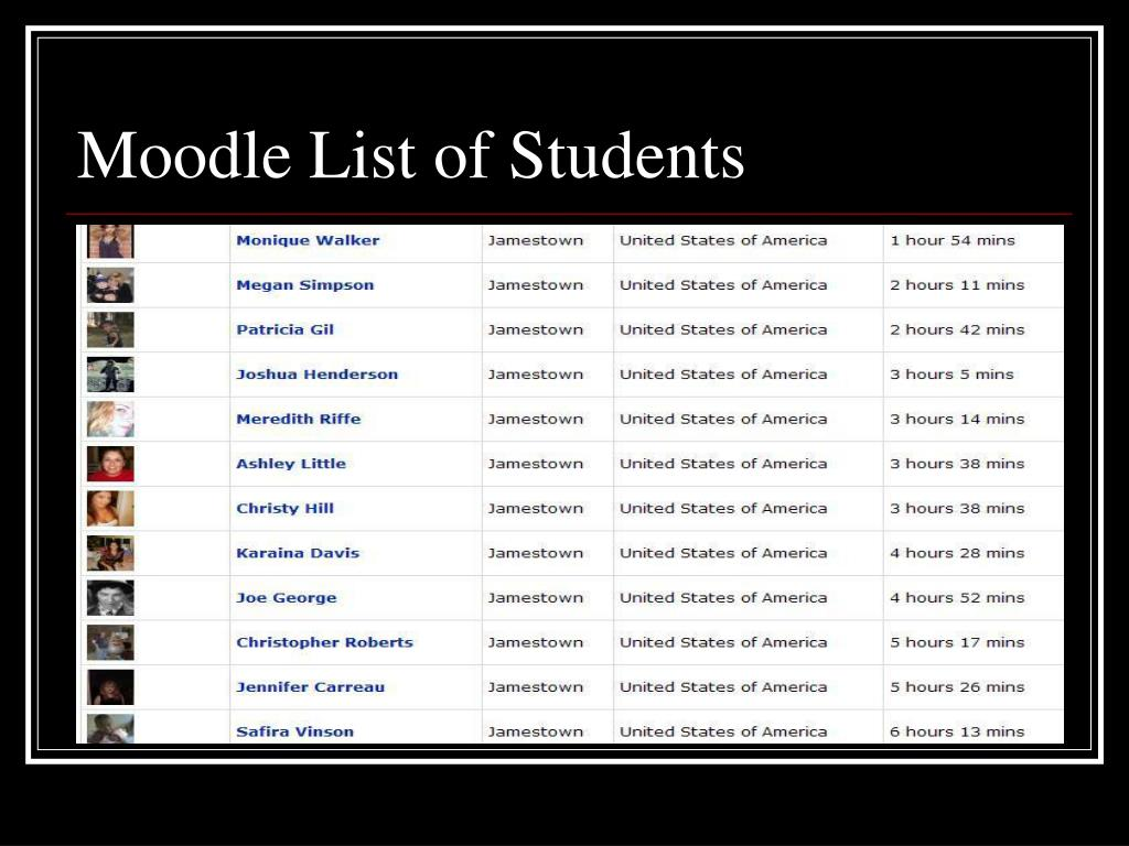 Moodle List of Students
