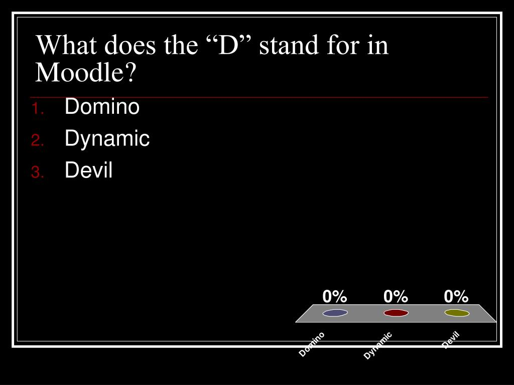 """What does the """"D"""" stand for in Moodle?"""