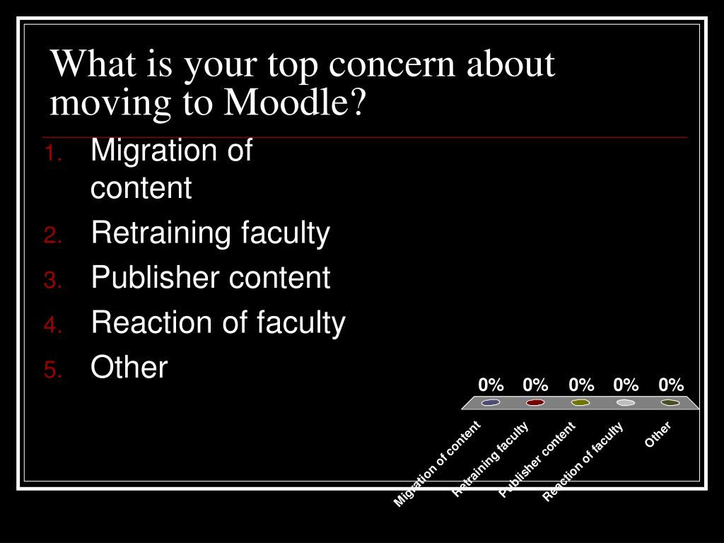 What is your top concern about moving to Moodle?