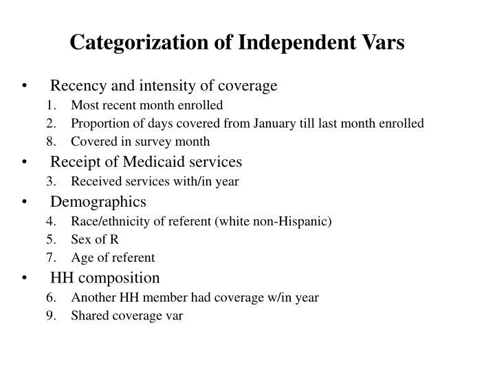 Categorization of Independent Vars