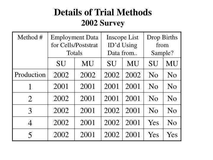 Details of Trial Methods