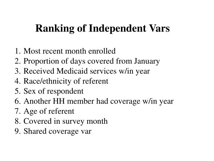 Ranking of Independent Vars