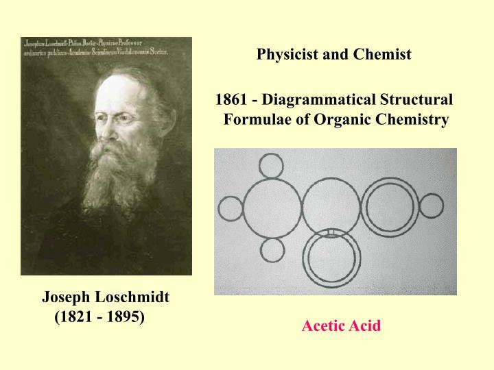 Loschmidt 1861