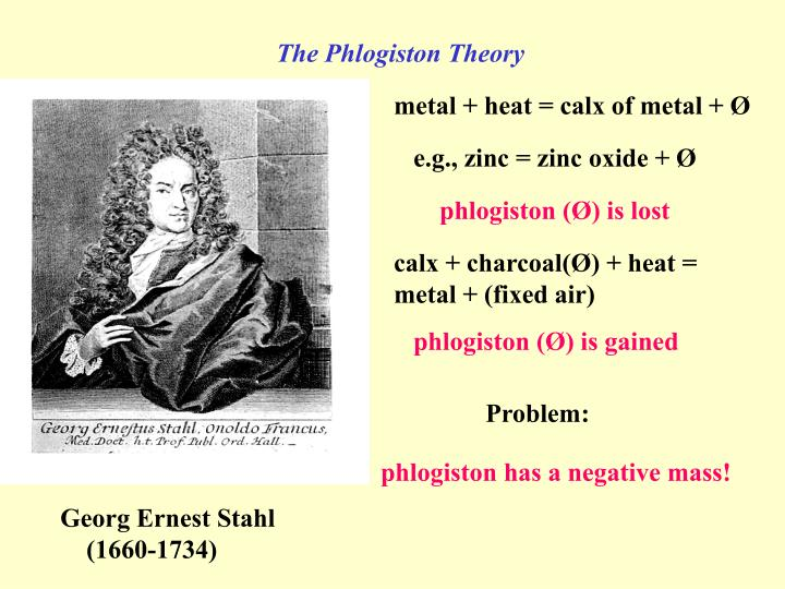 Phlogiston/Stahl