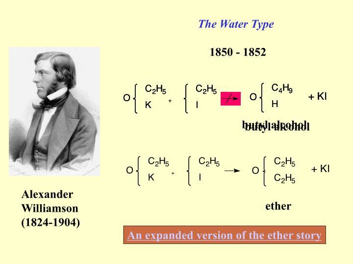 Water Type