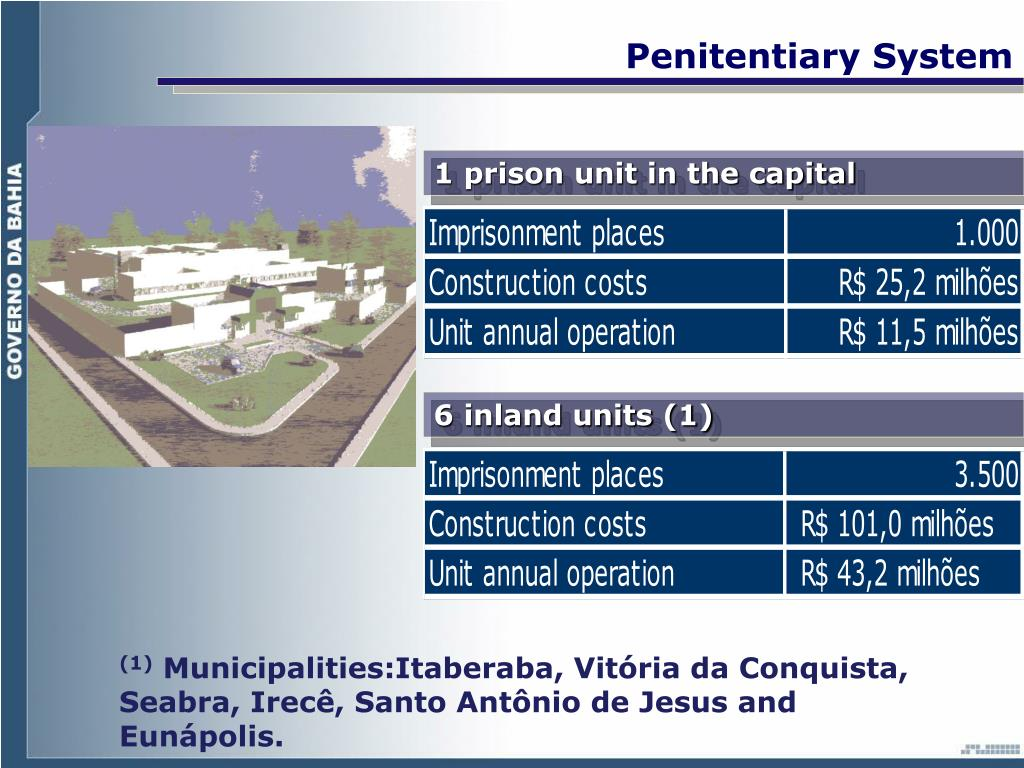 Penitentiary System