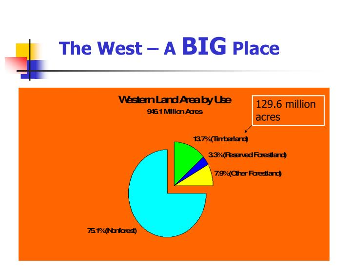 The West – A