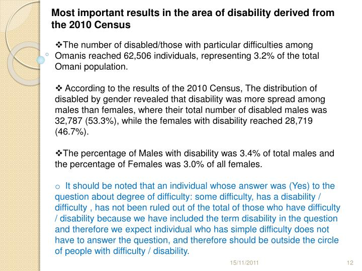 Most important results in the area of disability derived from the 2010 Census