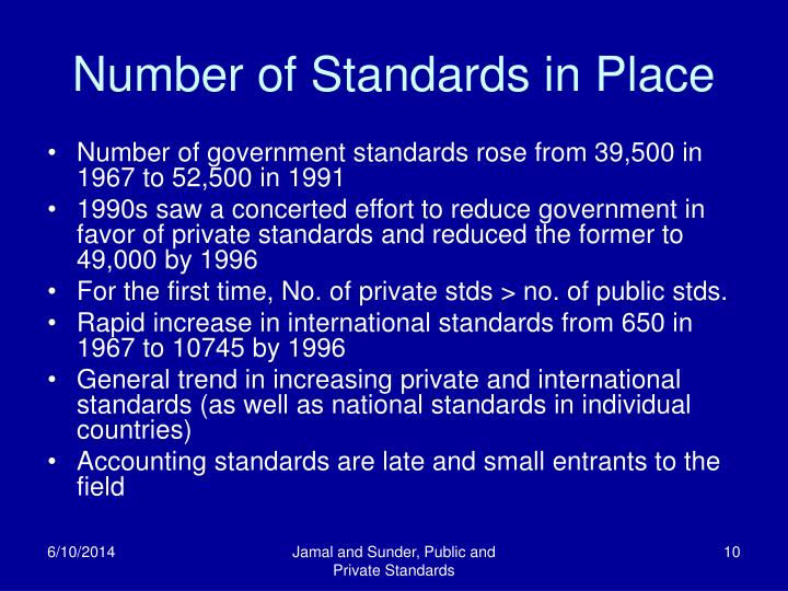 Number of Standards in Place