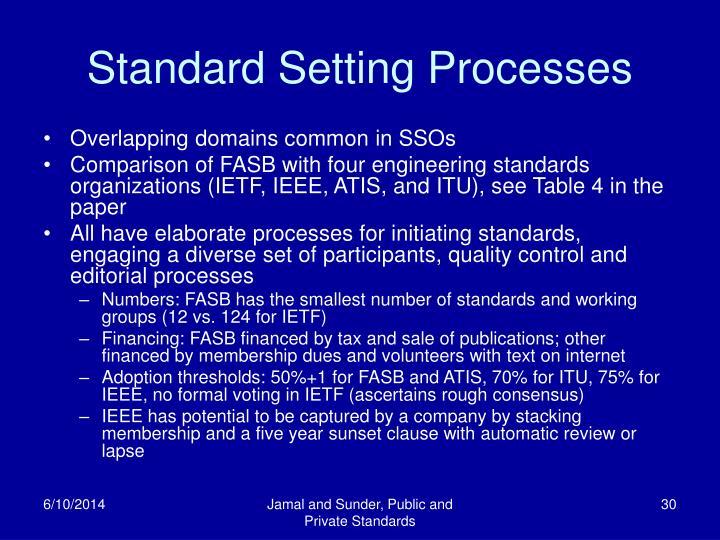 Standard Setting Processes