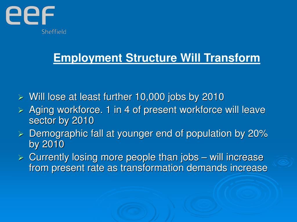 Employment Structure Will Transform