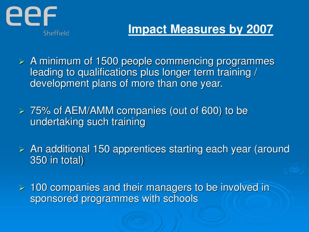 Impact Measures by 2007