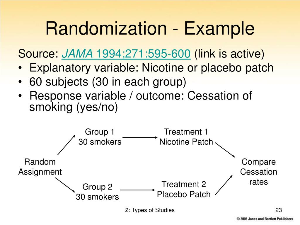 Randomization - Example