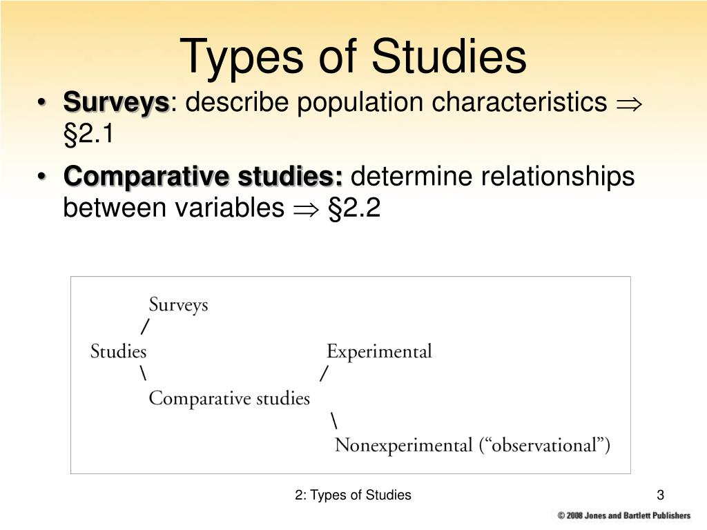 Types of Studies