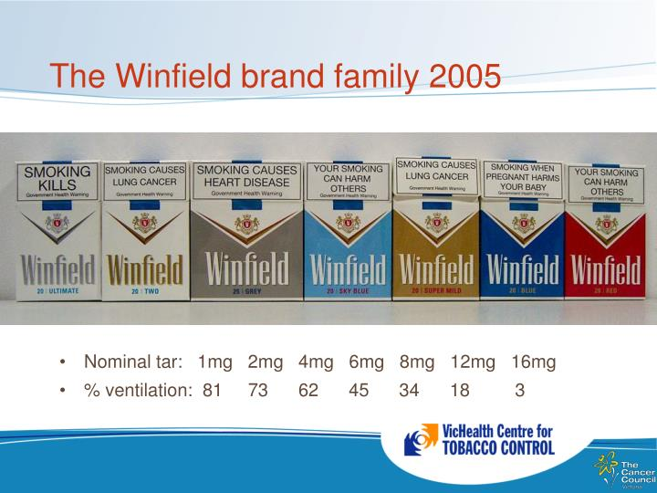 The Winfield brand family 2005
