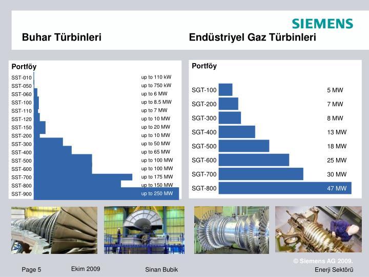 Buhar Türbinleri                               Endüstriyel Gaz Türbinleri