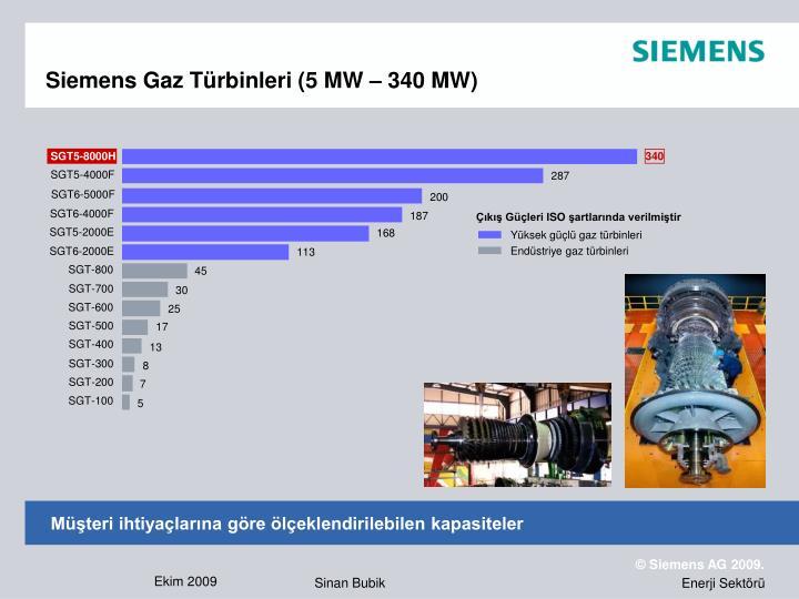 Yüksek güçlü gaz türbinleri