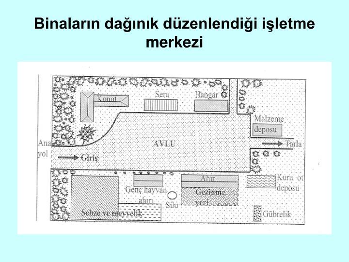 Binaların dağınık düzenlendiği işletme merkezi