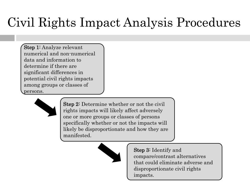 Civil Rights Impact Analysis Procedures