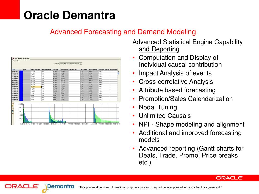 PPT - Oracle Demantra's Solution Solution Components ...
