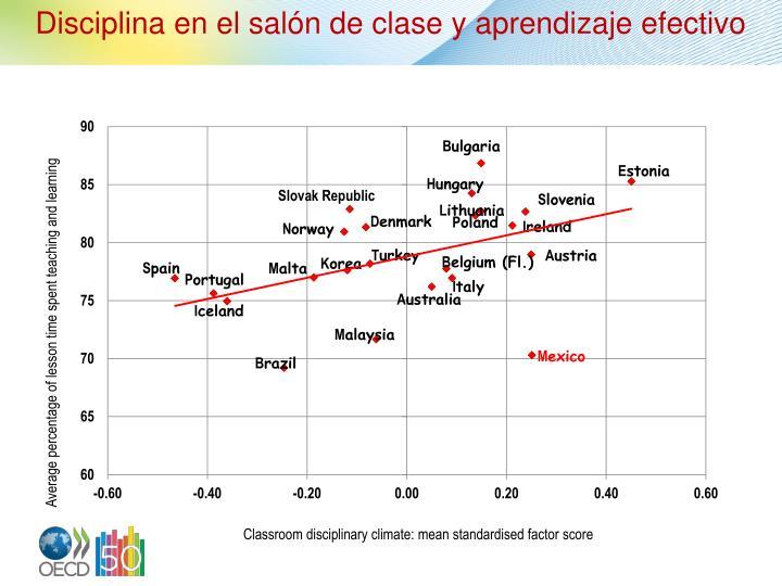 Disciplina en el salón de clase y aprendizaje efectivo