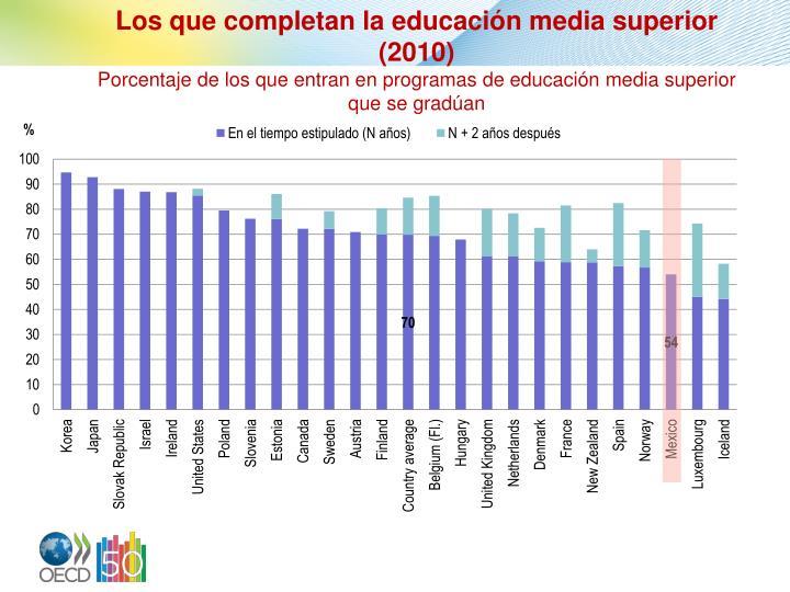 Los que completan la educación media superior (2010)