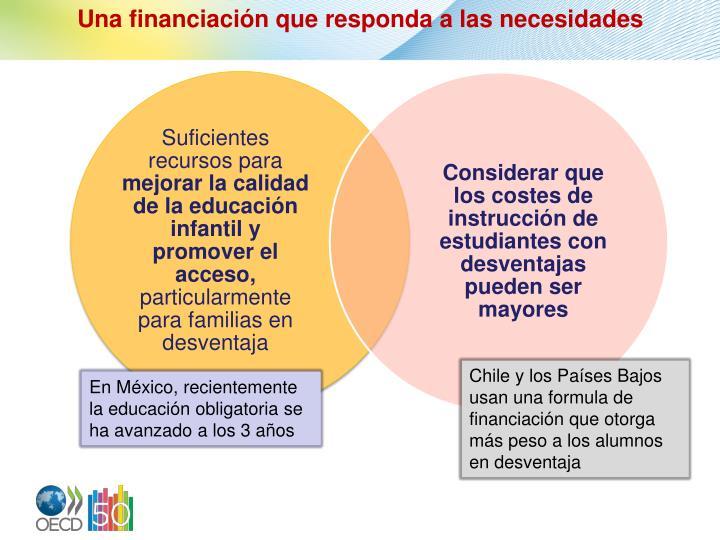 Una financiación que responda a las necesidades