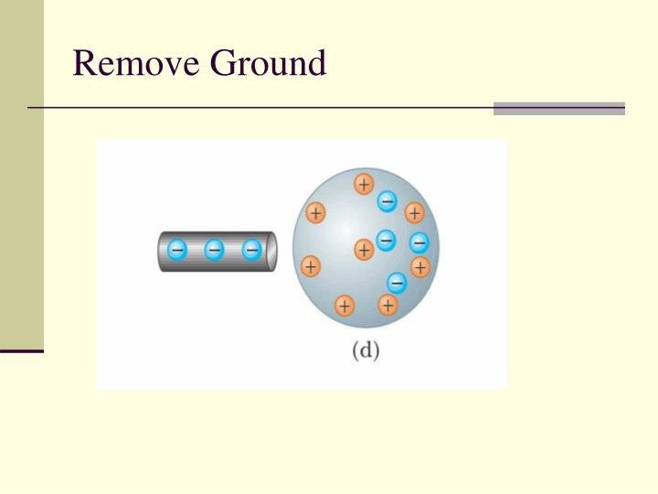 Remove Ground
