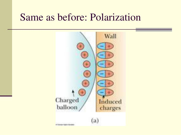 Same as before: Polarization