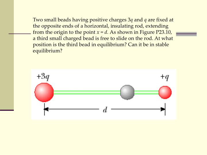 Two small beads having positive charges 3