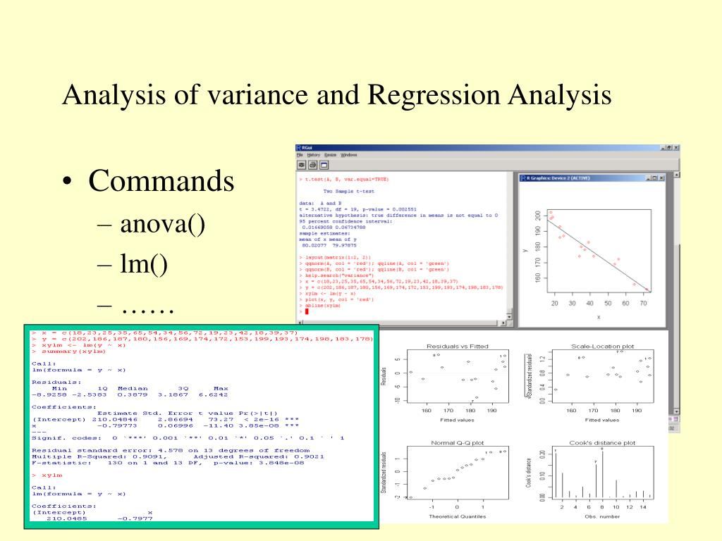 Analysis of variance and Regression Analysis
