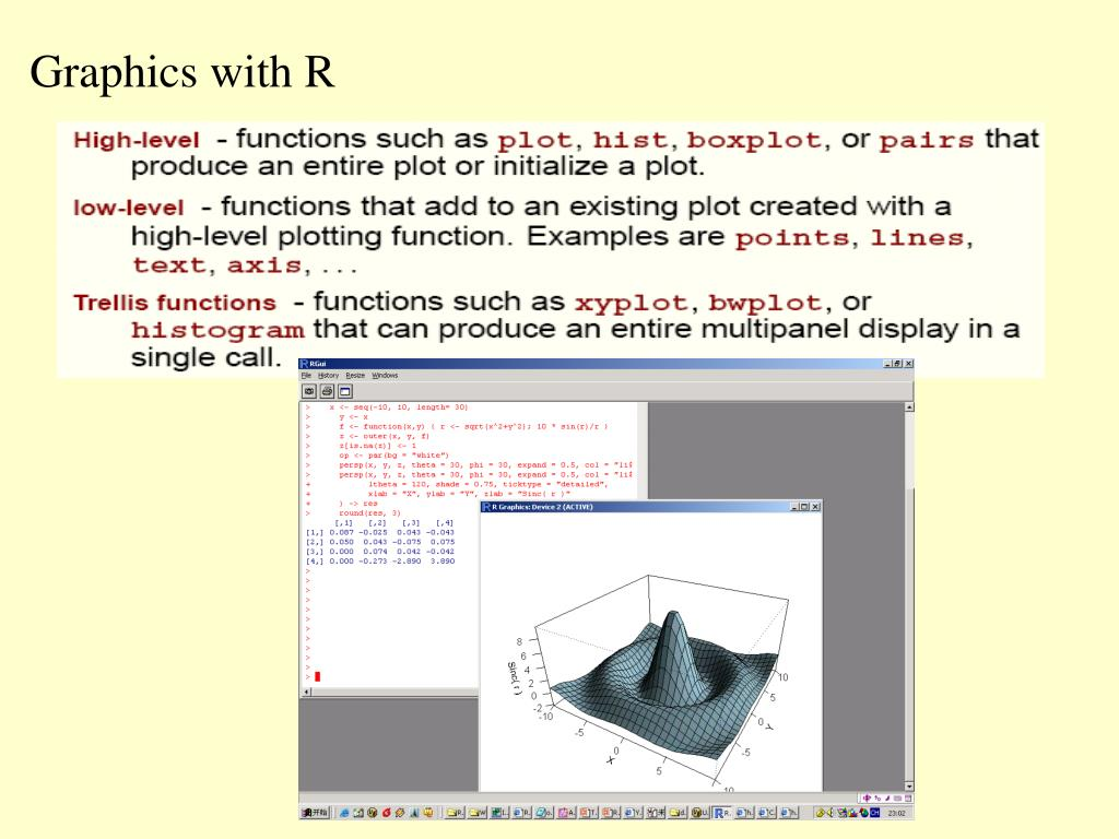 Graphics with R