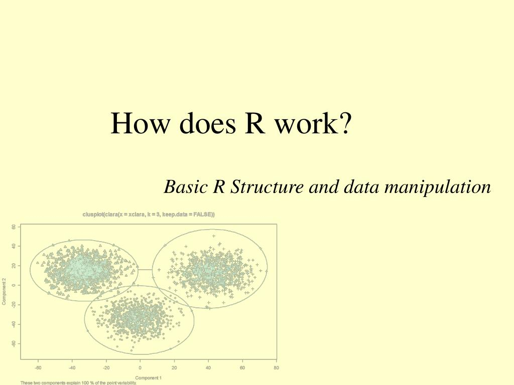 How does R work?