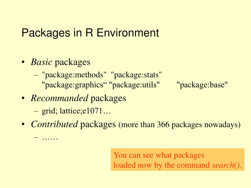 Packages in R Environment