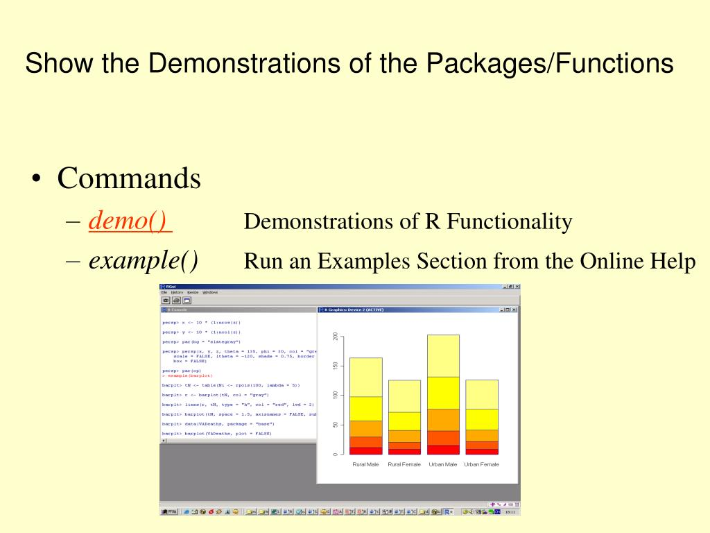Show the Demonstrations of the Packages/Functions