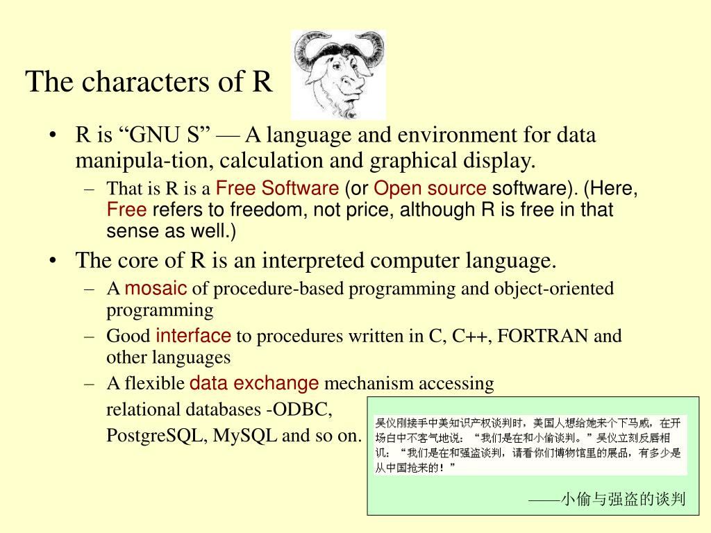 The characters of R