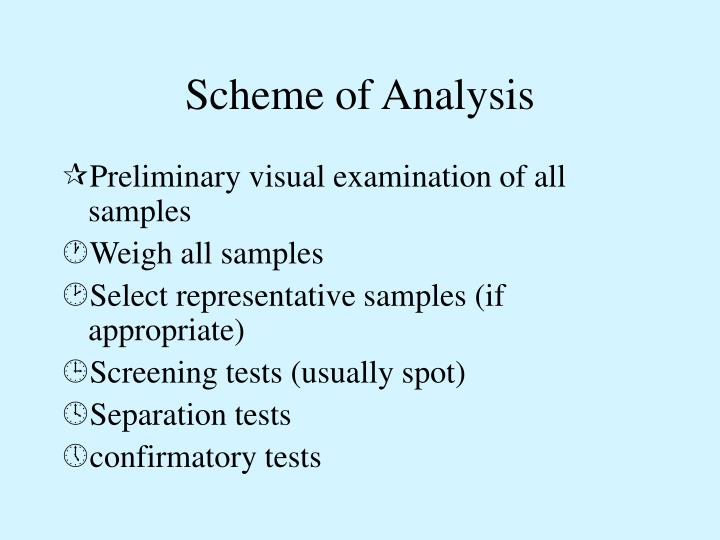Scheme of Analysis