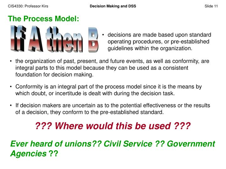 The Process Model: