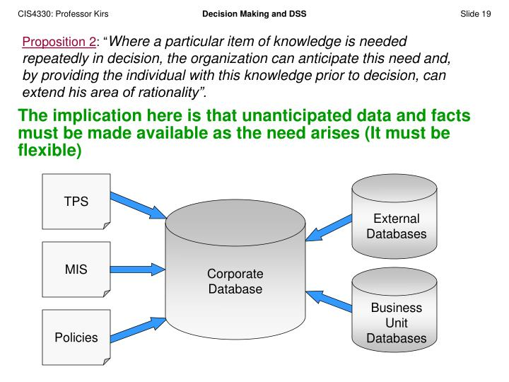 External Databases
