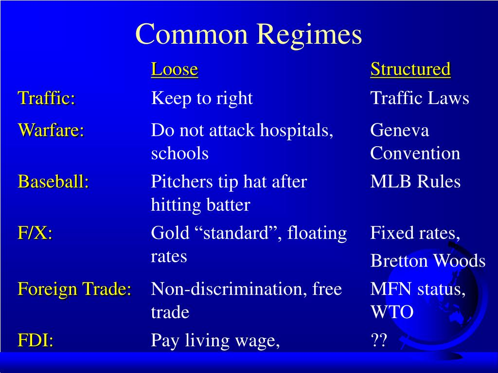 Common Regimes