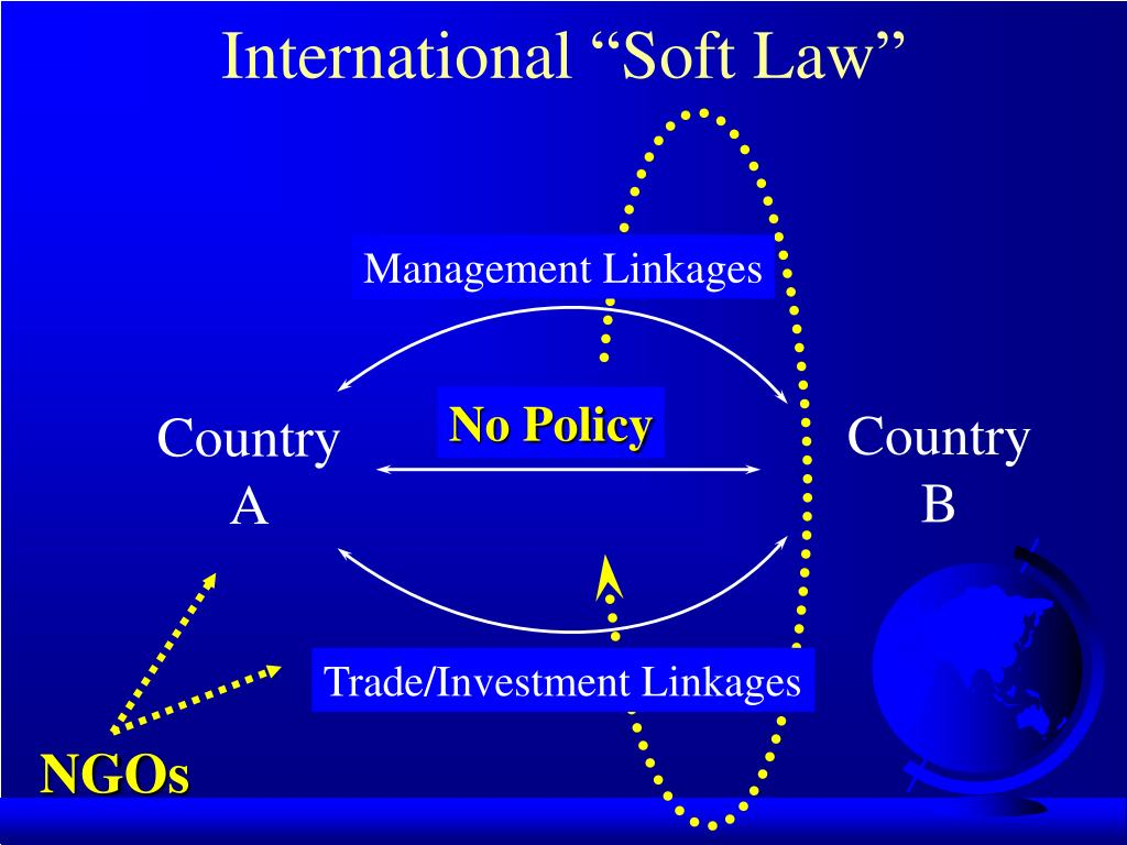 "International ""Soft Law"""