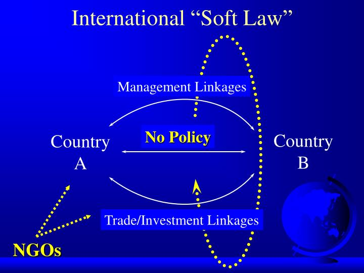 International soft law