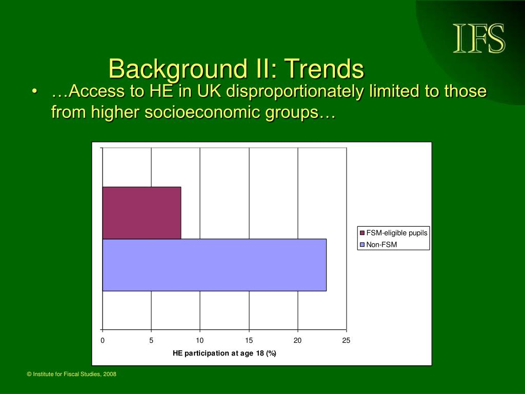 Background II: Trends