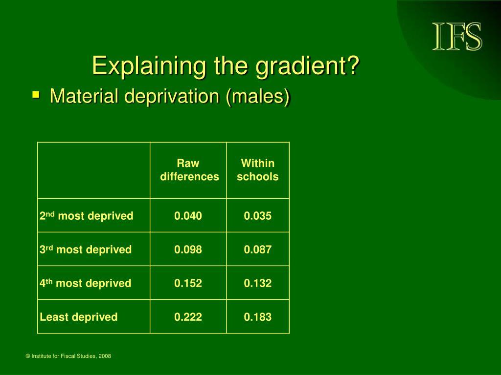 Explaining the gradient?