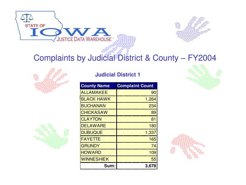 Complaints by Judicial District & County – FY2004
