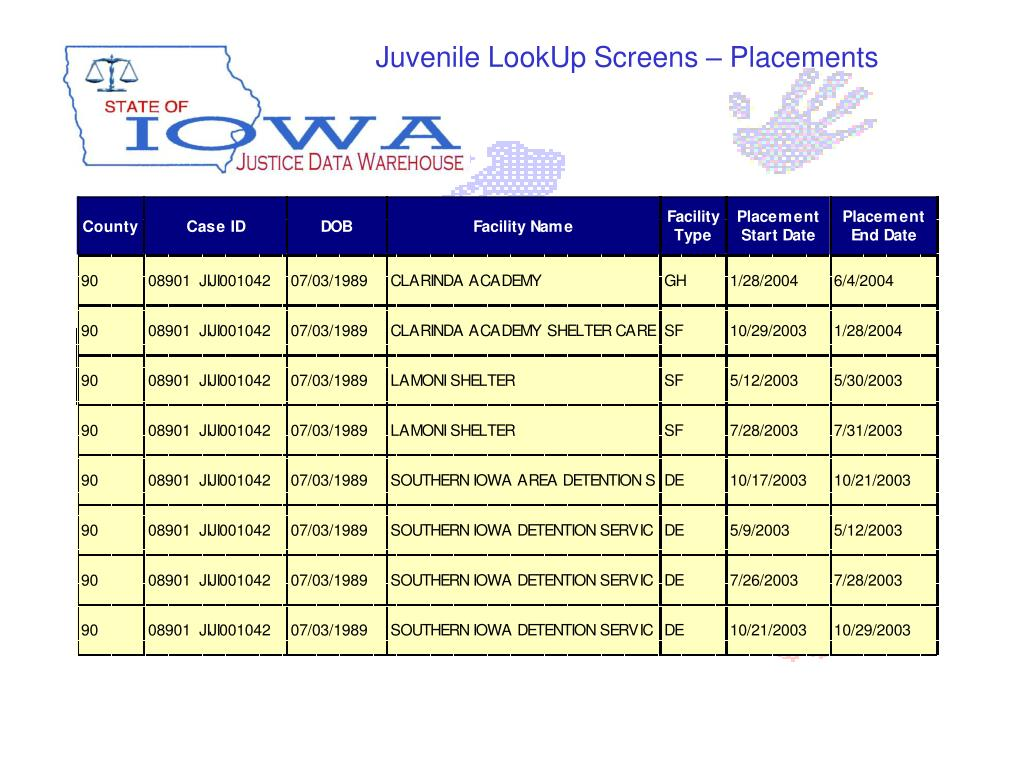 Juvenile LookUp Screens – Placements