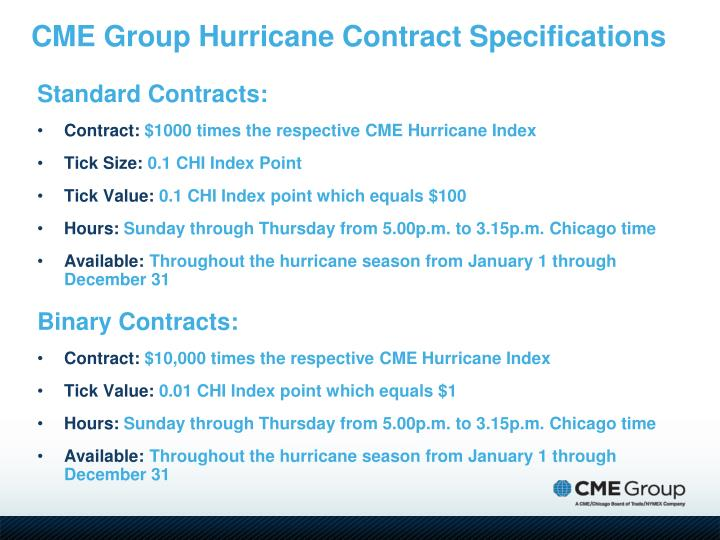CME Group Hurricane Contract Specifications