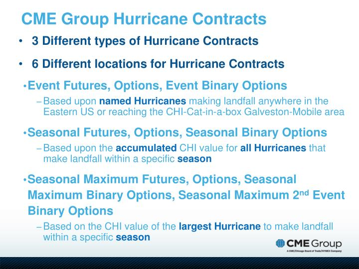 CME Group Hurricane