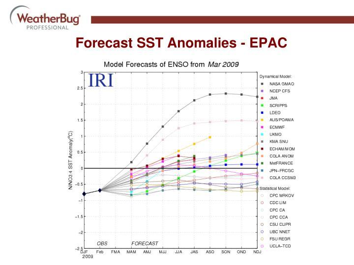 Forecast SST Anomalies - EPAC