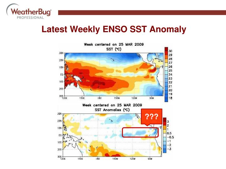 Latest Weekly ENSO SST Anomaly
